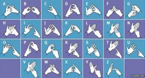 BSL fingerspelling chart