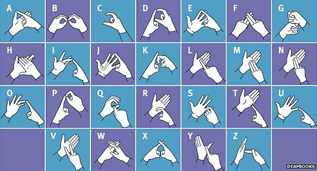 finger spelling language trainers uk blog